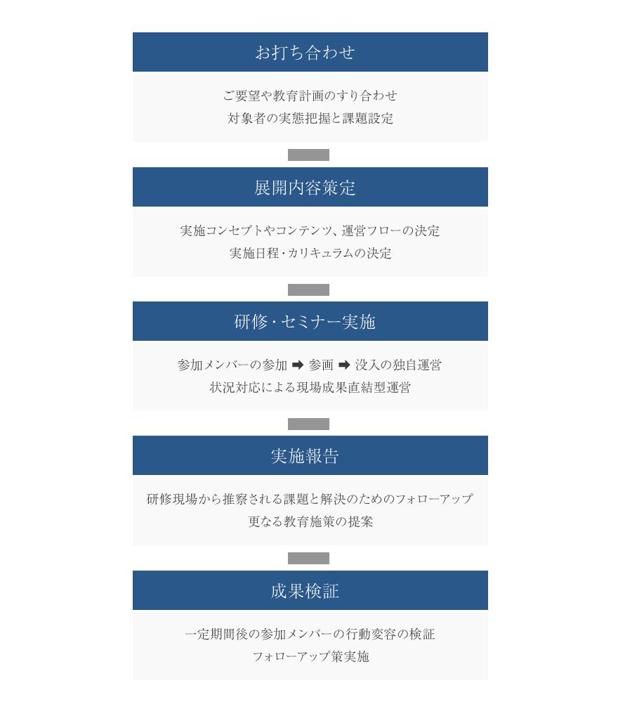 service_img01