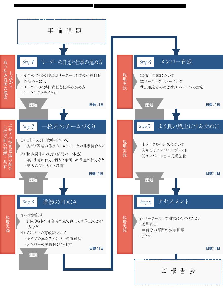 service_img02_2
